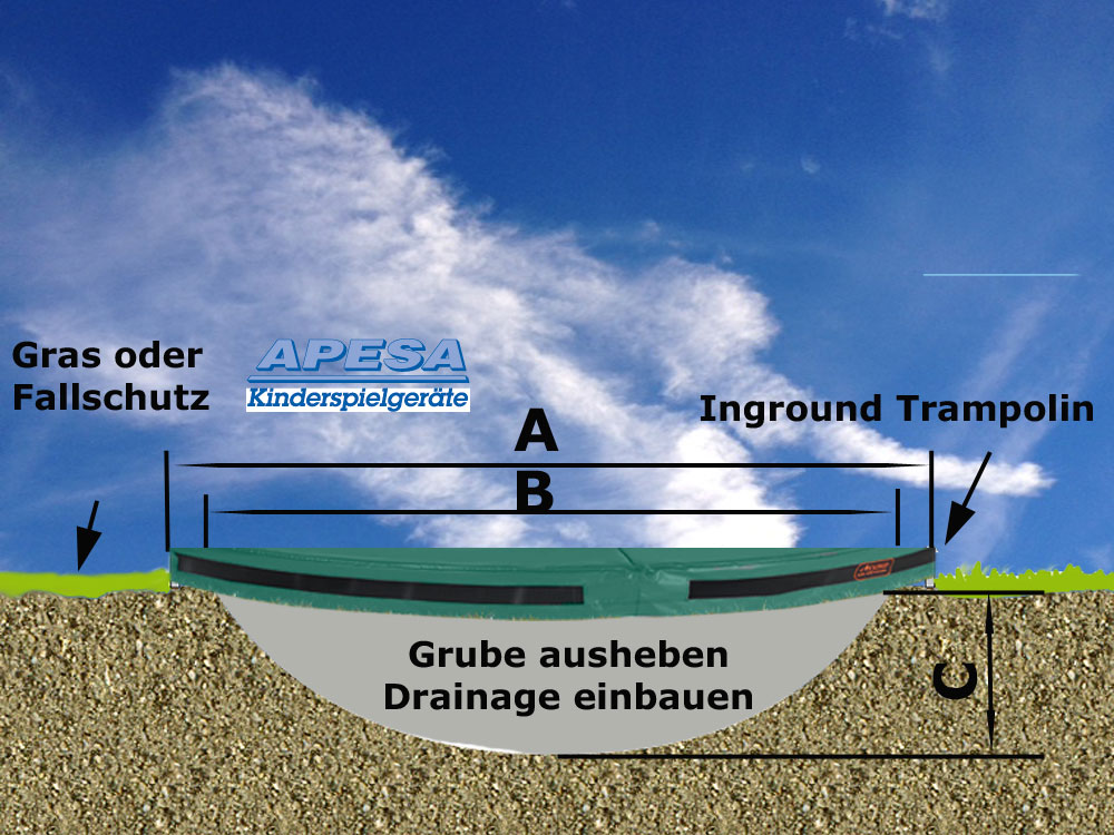 Bodentrampolin Masse für Aushub der Grube