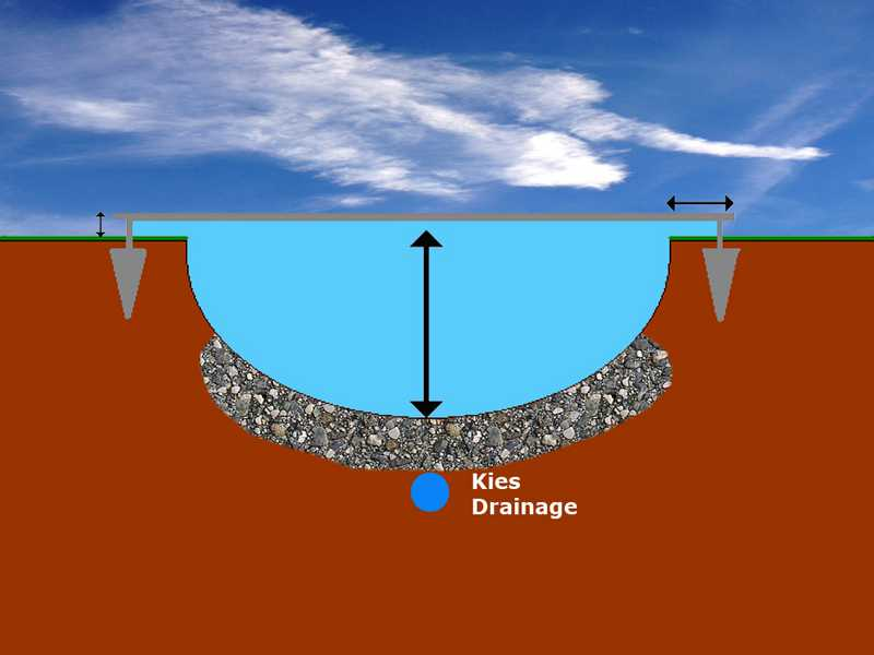 Bodentrampolin der Aushub
